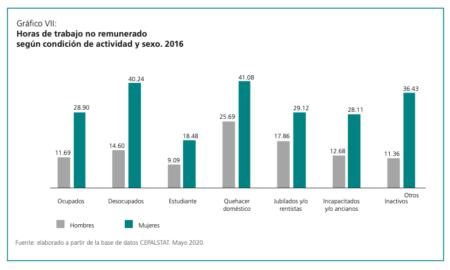 Presentan estudio acerca del bienestar y resiliencia en la República Dominicana